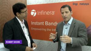 IMC2019: Interview with Robert Shore, SVP – Marketing, Infinera